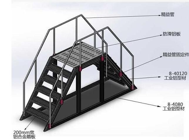 铝型材过线梯定制的安全要求
